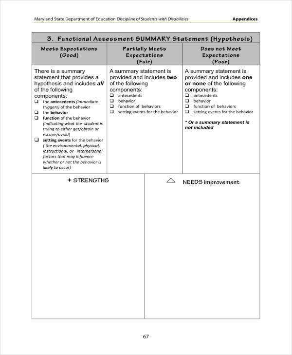 8+ Sample Functional Behavioral Analysis Templates - PDF ...