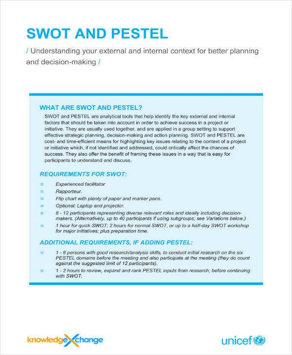 SWOT and PESTEL Production Analysis