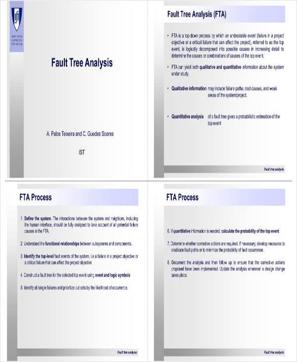 sample fault tree analysis