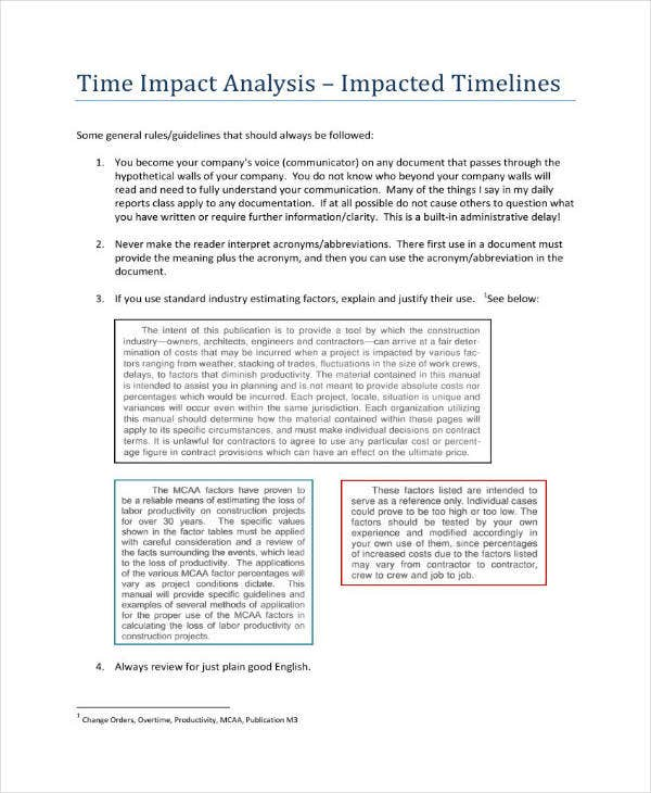 Sample Time Impact Analysis