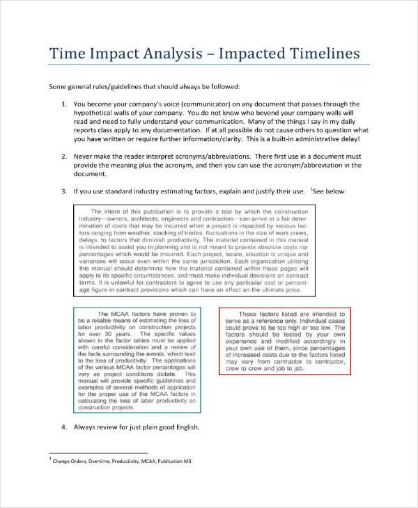 sample time impact analysis