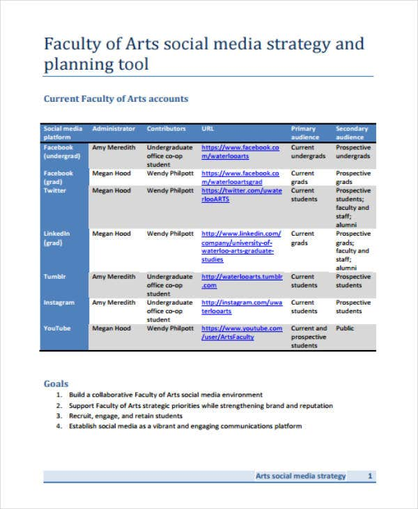 social media business strategy and marketing plan