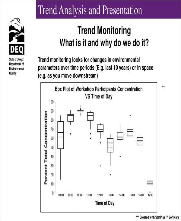 trend analysis example