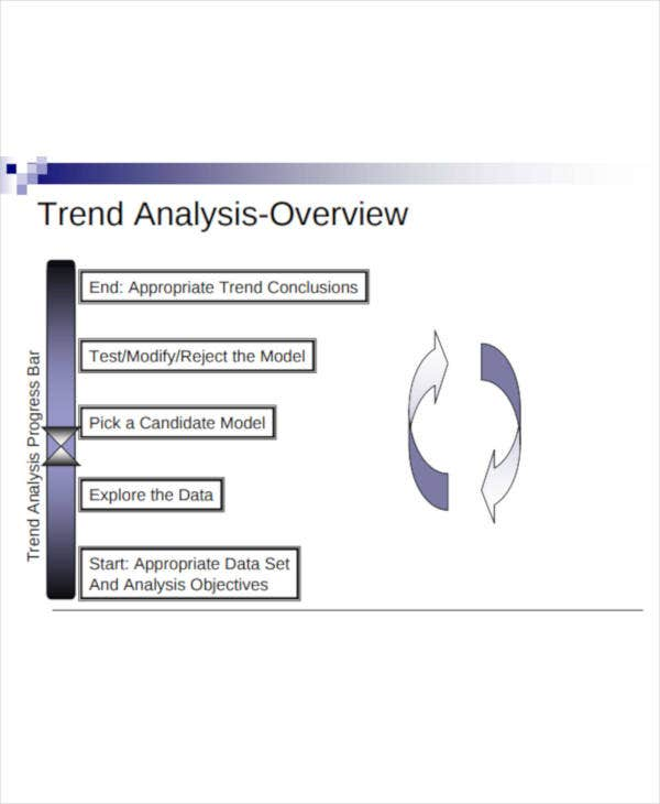 trend analysis example1