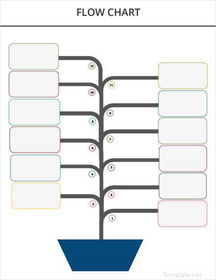 blank flow chart template1
