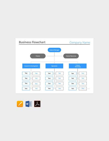 business flow chart sample