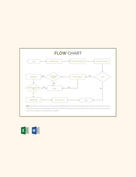 flow chart example1