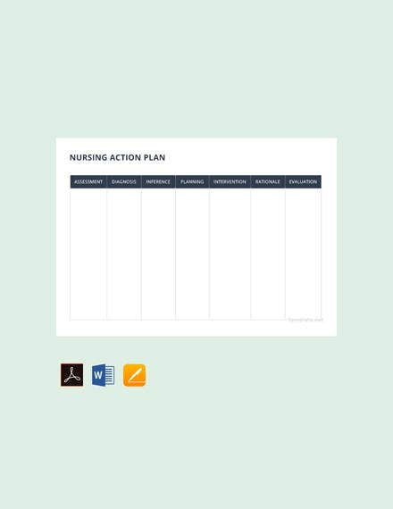 nursing action plan template