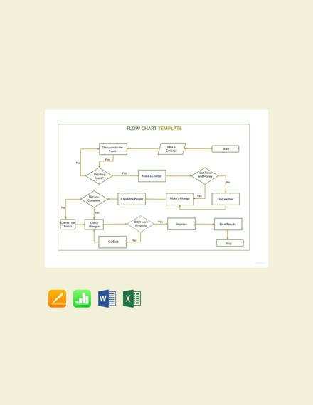 plain flow chart template1
