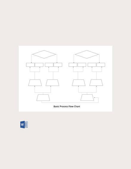 process flow diagram sample1