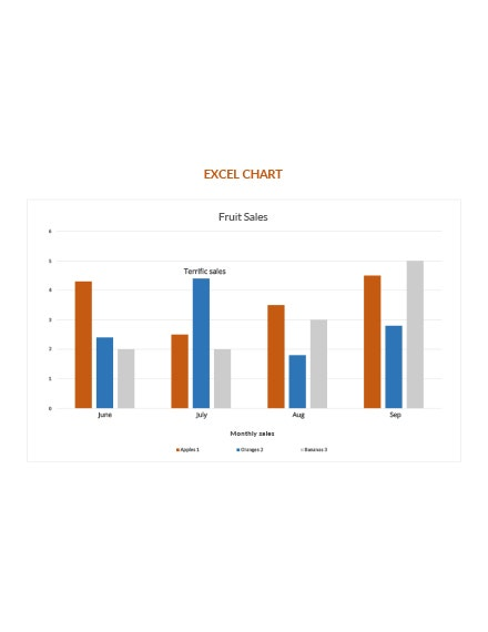 sales excel chart template