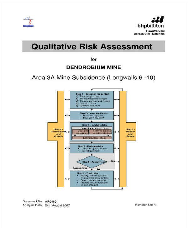 Sample Qualitative Risk Analysis