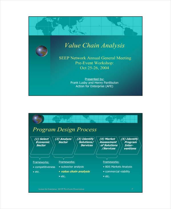 Sample Value Chain Analysis