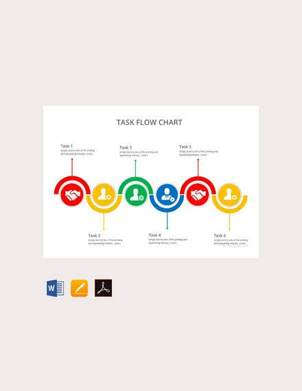 task flow chart template1