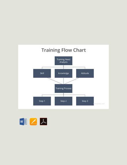 training flow chart template1