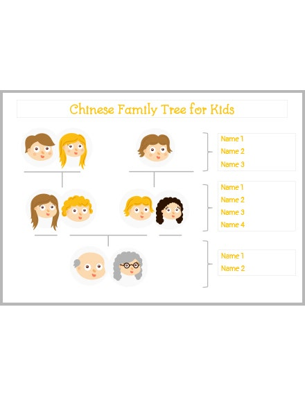 chinese family tree template for kids slider