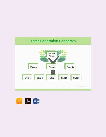 3 generation genogram template