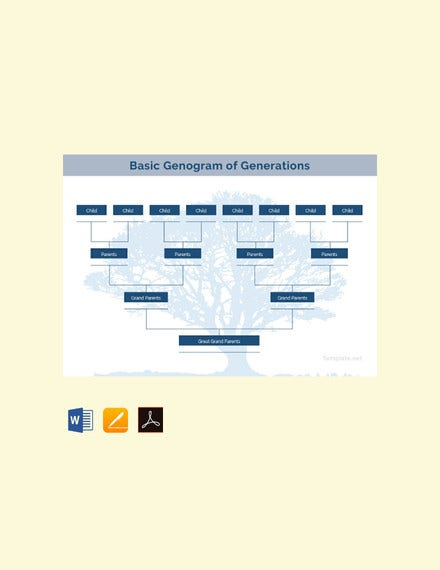 basic genogram template