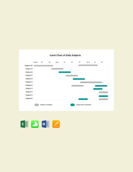 daily subjects gantt chart template