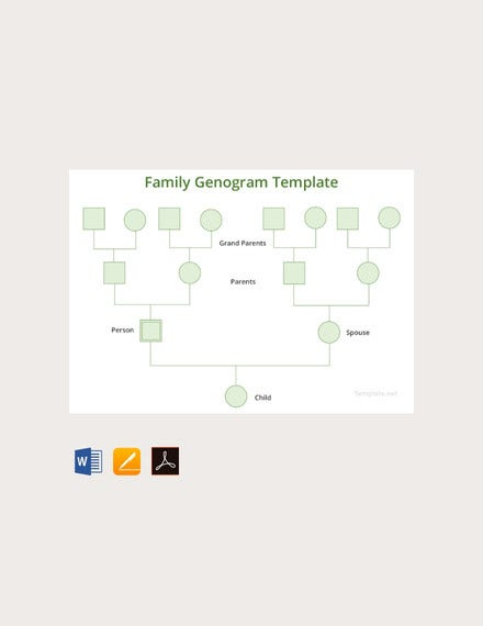 family genogram template