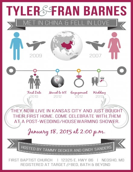 Housewarming Infographic Invitation Example