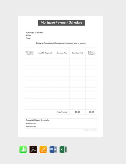 mortgage payment schedule