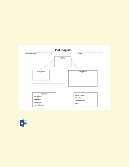 plot diagram template free word, excel documents download free