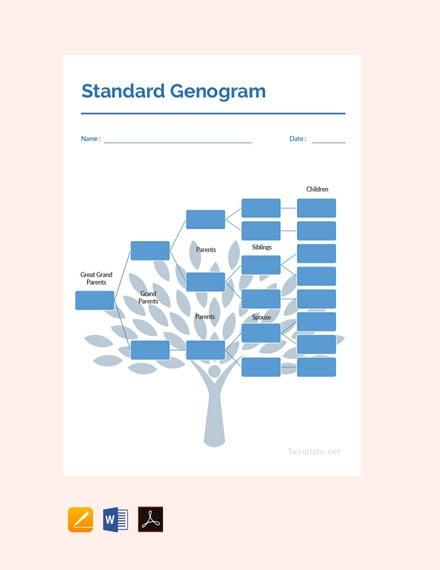 standard genogram template