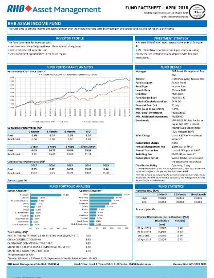 asset management fund fact sheet