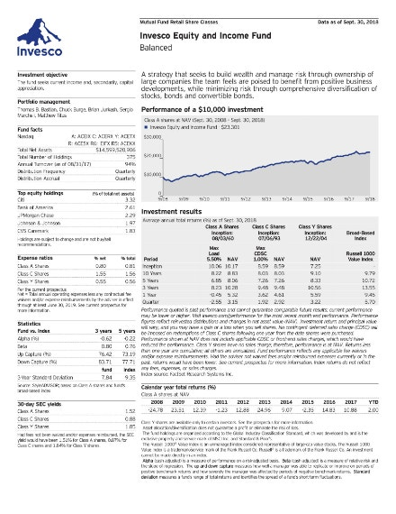 equity and income fund fact sheet
