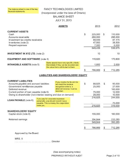 financial balance sheet example