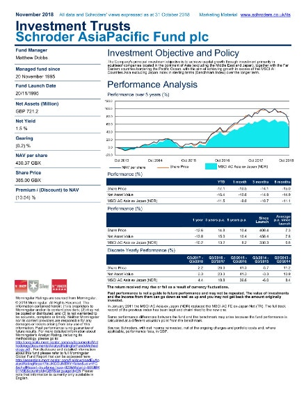 investment trust fund fact sheet
