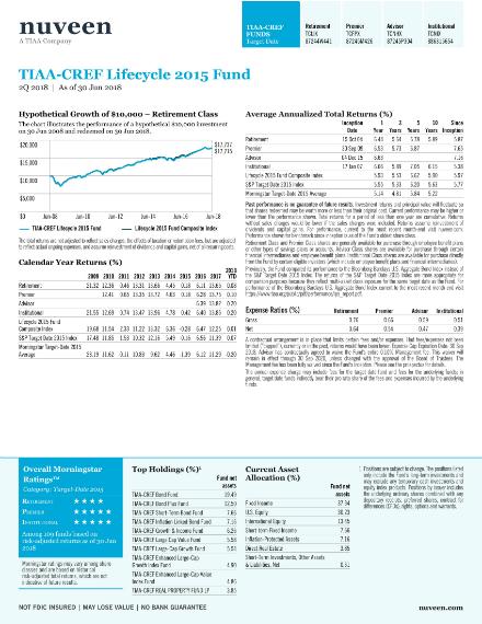 mutual fund fact sheet example