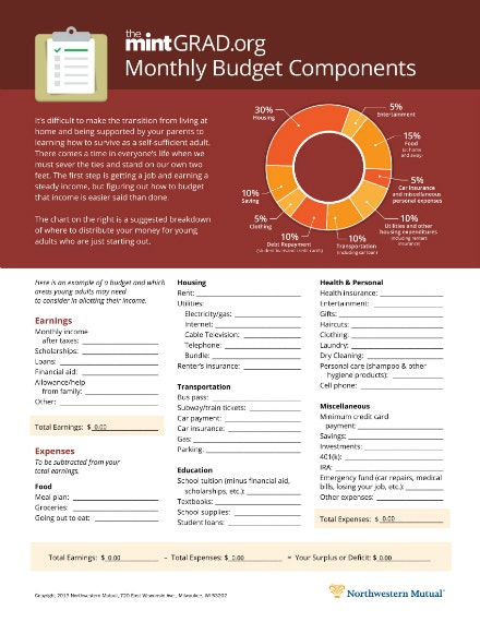 student monthly budget worksheet