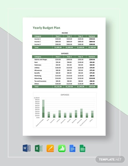 yearly budget excel template
