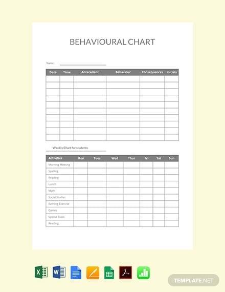 free behavioral chart template