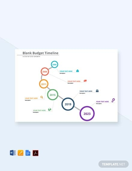 free blank budget timeline template