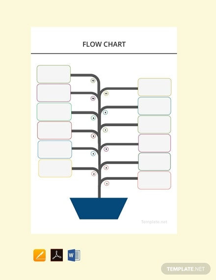 free blank flow chart template 440x570 11