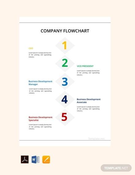 10  Flow Chart Templates In Google Docs