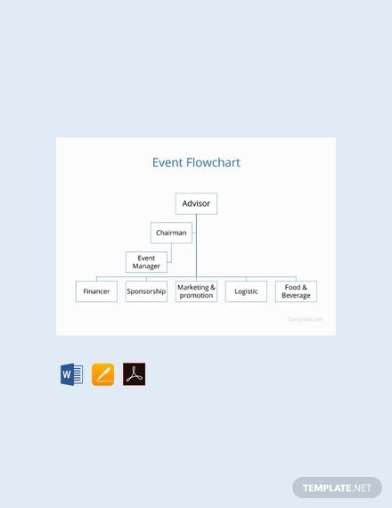 free event flowchart template