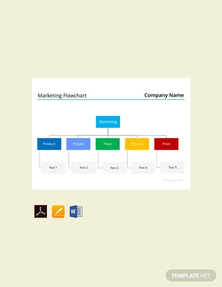 free marketing flowchart template 440x570 1