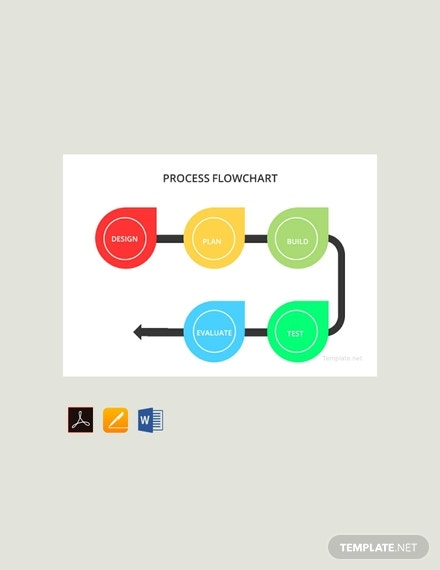 free process flowchart template 440x570 11