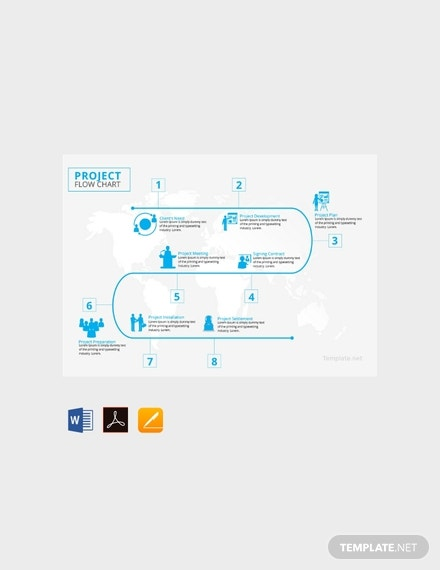 free project flow chart template 440x570 11