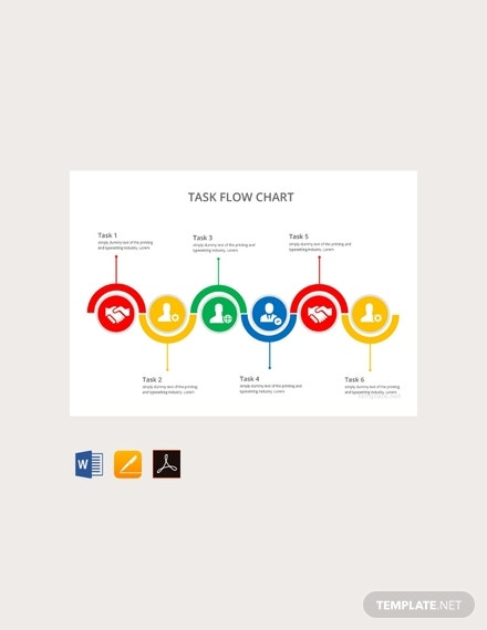free task flow chart template 440x570 1