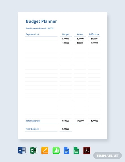 simple budget planner template
