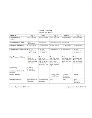 1st grade weekly lesson plan
