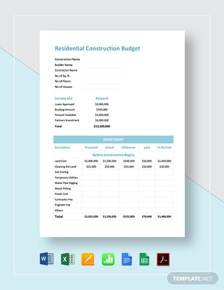 residential construction budget