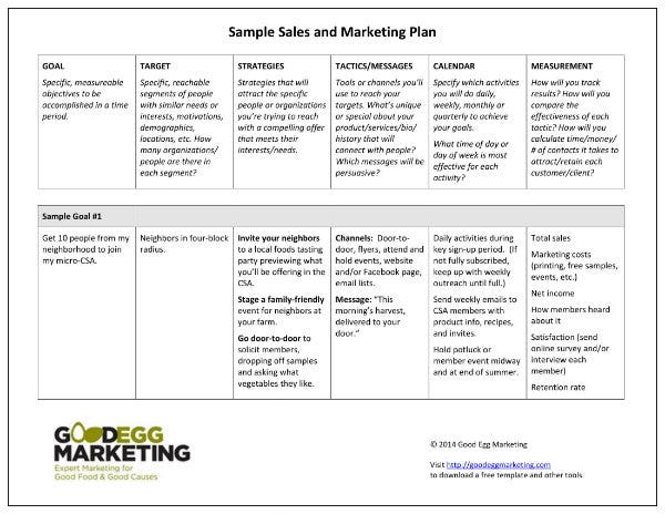 sample sales and marketing plan for farmers 1