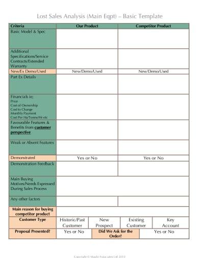 basic sales analysis template