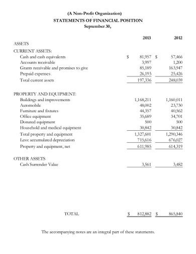 nonprofit financial statement format